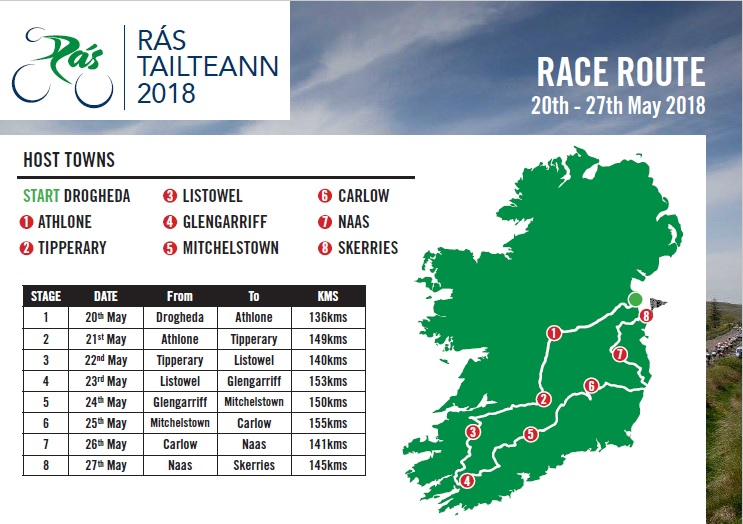 Ras-Route-Map-2018